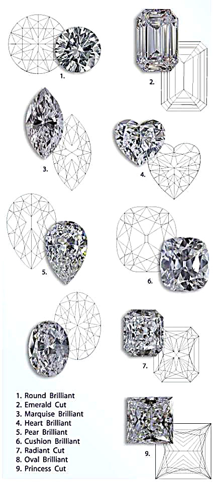 DIAMOND SHAPES WE SELL